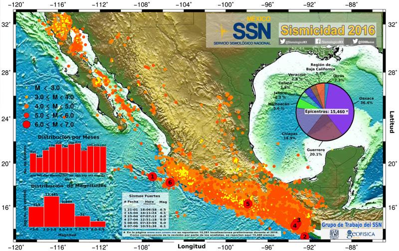 Erdbeben in Mexiko im Jahre 2016.